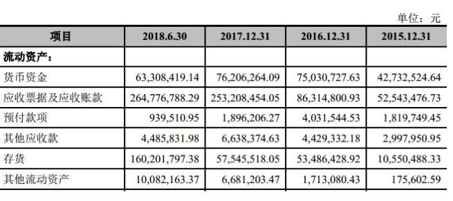 罗曼股份募资58400万元,在景观细分领域中获得较高市场口碑织网机
